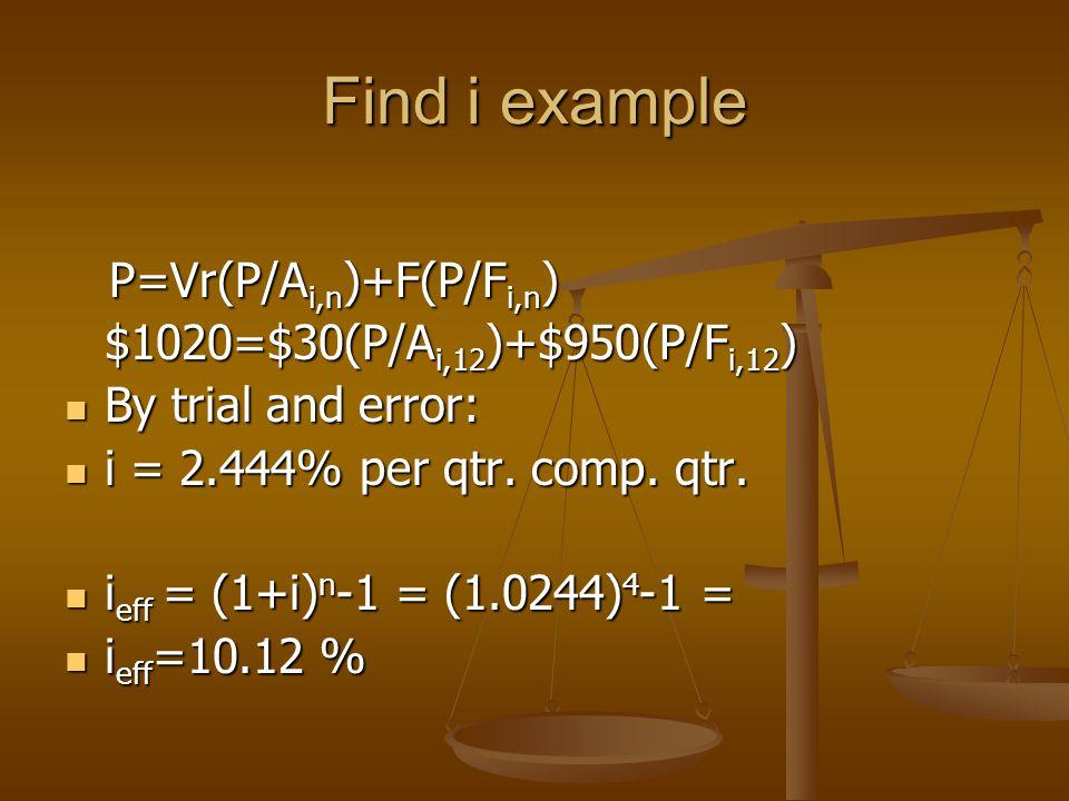 Find i example P=Vr(P/A i,n )+F(P/F i,n ) P=Vr(P/A i,n )+F(P/F i,n ) $1020=$30(P/A i,12 )+$950(P/F i,12 ) By trial and error: By trial and error: i = 2.444% per qtr.