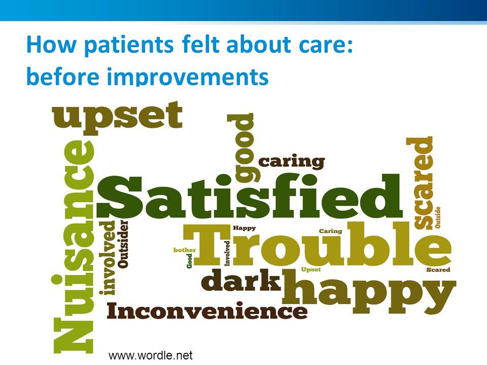 How patients felt about care: before improvements www.wordle.net