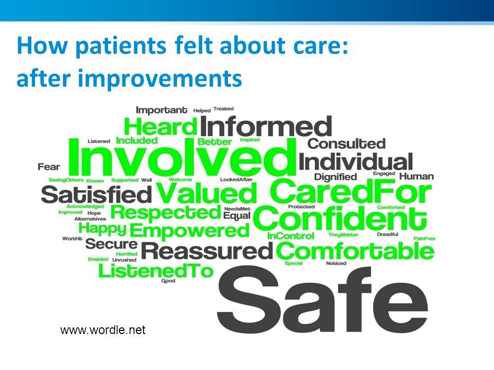How patients felt about care: after improvements www.wordle.net