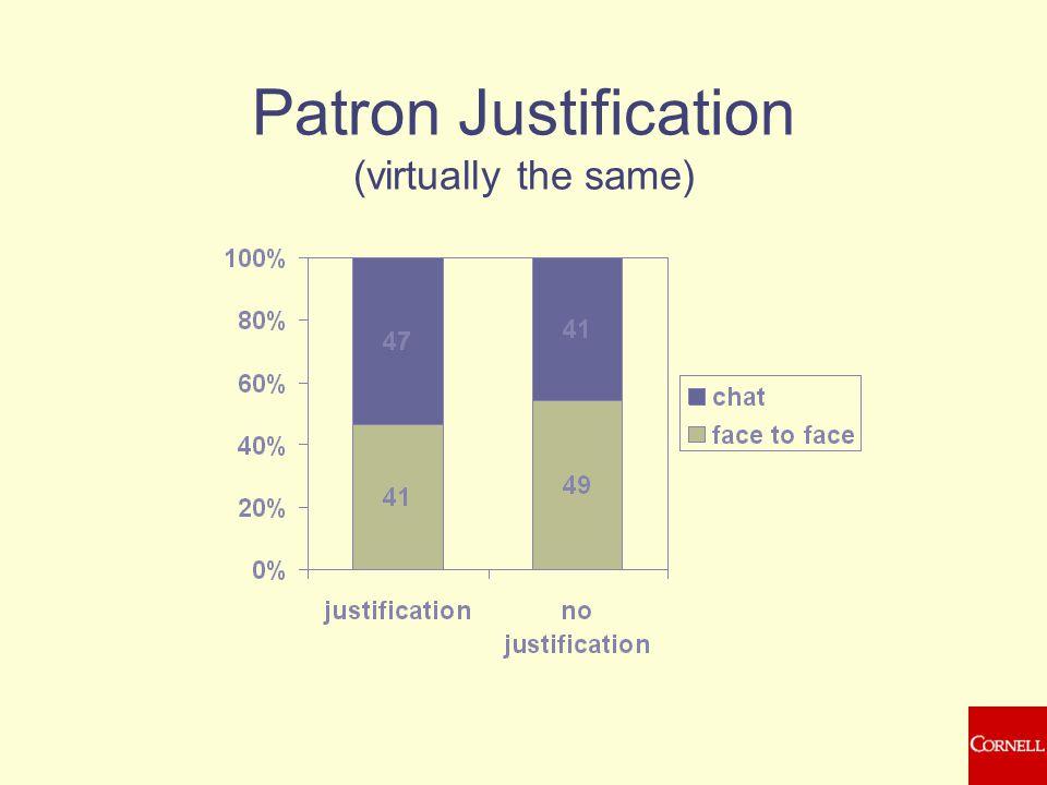 Patron Justification (virtually the same)