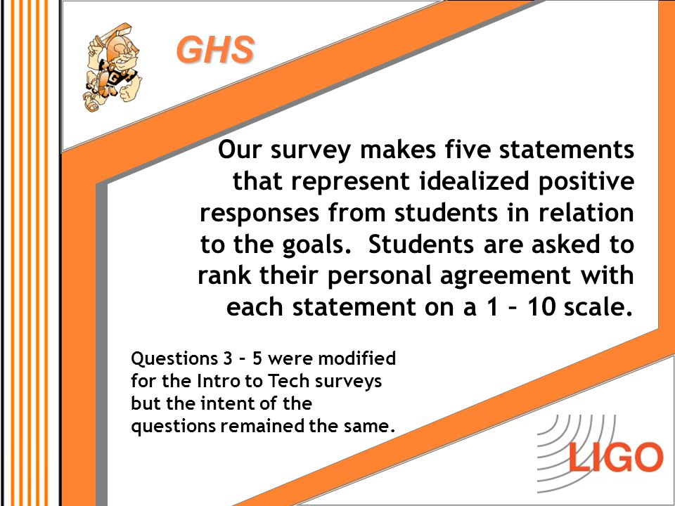 GHS Our survey makes five statements that represent idealized positive responses from students in relation to the goals.