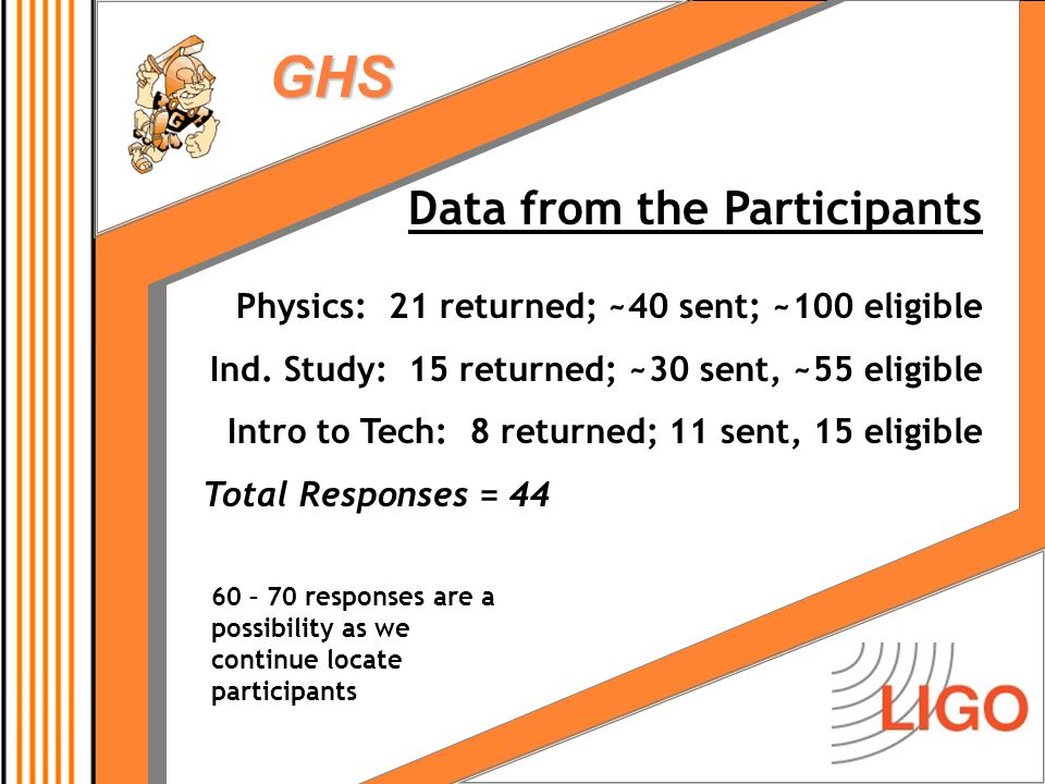 GHS Data from the Participants Physics: 21 returned; ~40 sent; ~100 eligible Ind.