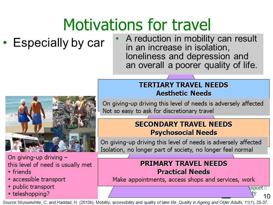 10 W-H Motivations for travel PRIMARY TRAVEL NEEDS Practical Needs Make appointments, access shops and services, work SECONDARY TRAVEL NEEDS Psychosocial Needs The need for independence, control, status, roles, normalness TERTIARY TRAVEL NEEDS Aesthetic Needs The need for travel for it's own sake, to visit nature, for relaxation Source: Musselwhite, C.