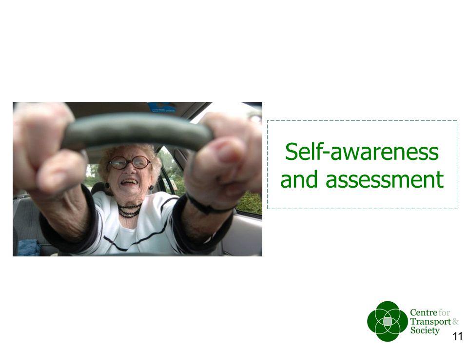 11 Self-awareness and assessment