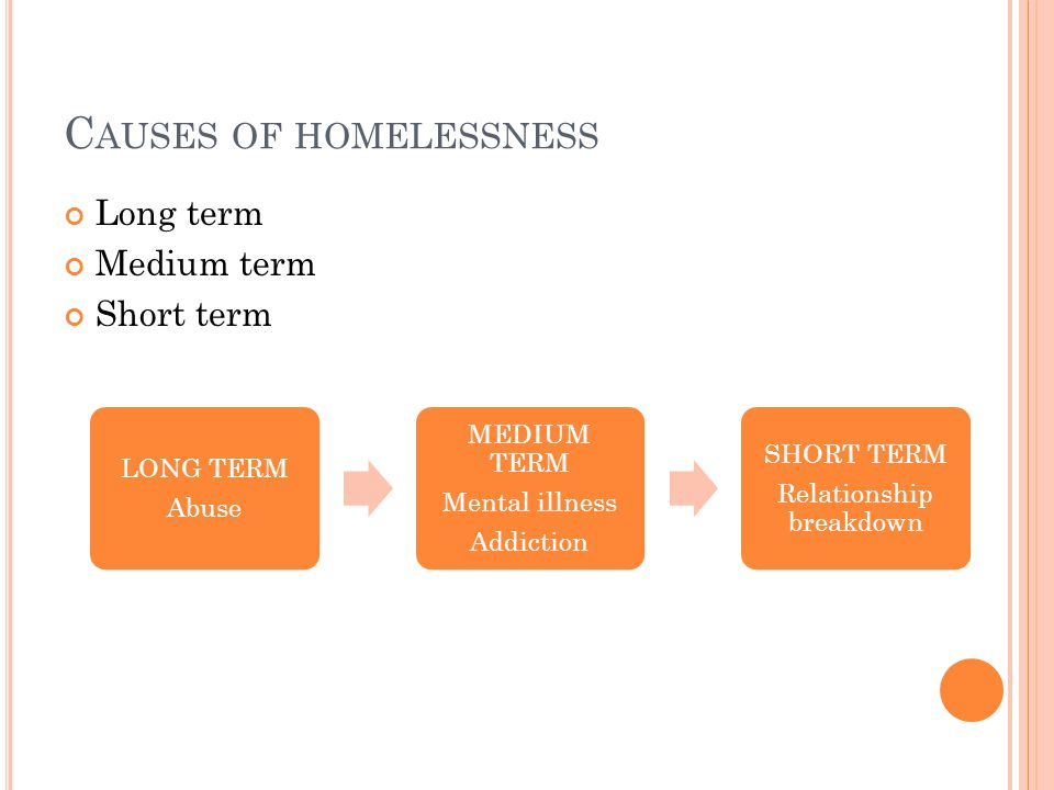 C AUSES OF HOMELESSNESS Long term Medium term Short term LONG TERM Abuse MEDIUM TERM Mental illness Addiction SHORT TERM Relationship breakdown