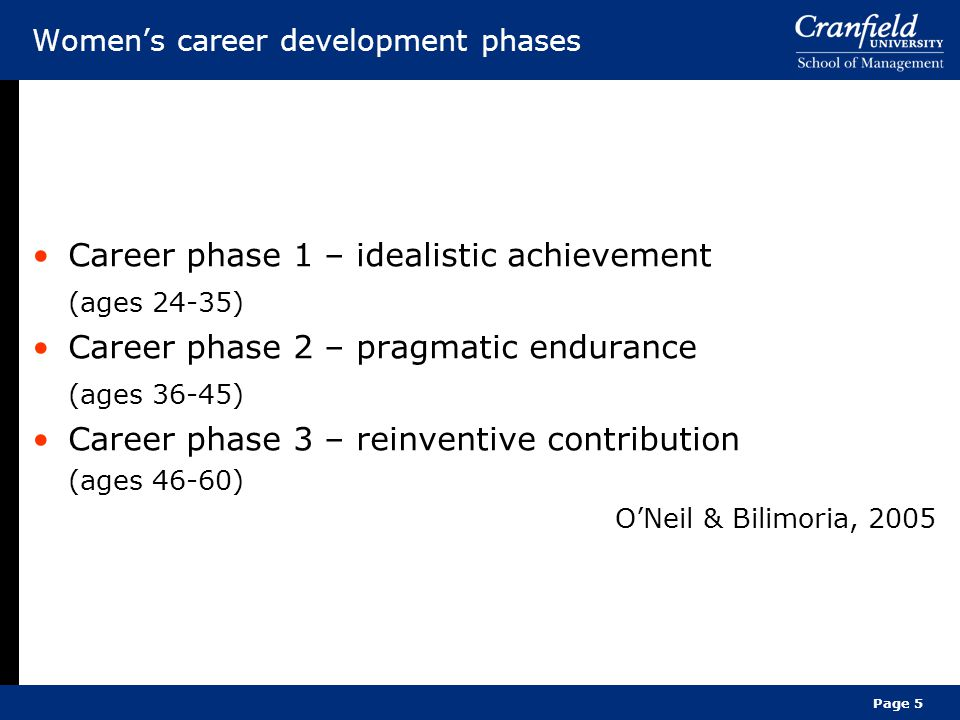 Page 5 Women's career development phases Career phase 1 – idealistic achievement (ages 24-35) Career phase 2 – pragmatic endurance (ages 36-45) Career