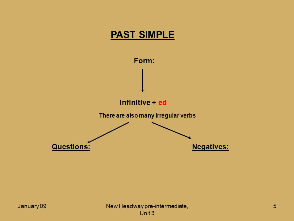 January 09New Headway pre-intermediate, Unit 3 6 PAST SIMPLE Form: Infinitive + ed Questions: did + pronoun + infinitive Negatives: There are also many irregular verbs