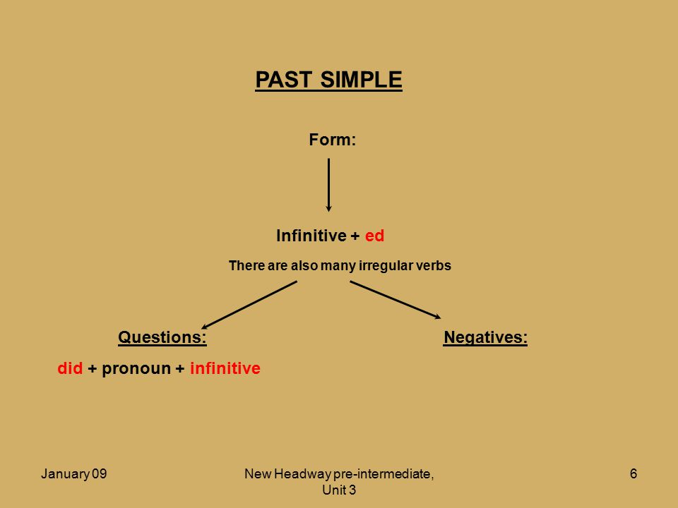 January 09New Headway pre-intermediate, Unit 3 7 PAST SIMPLE Form: Infinitive + ed Questions: did + pronoun + infinitive Negatives: did not (didn't) + infinitive There are also many irregular verbs