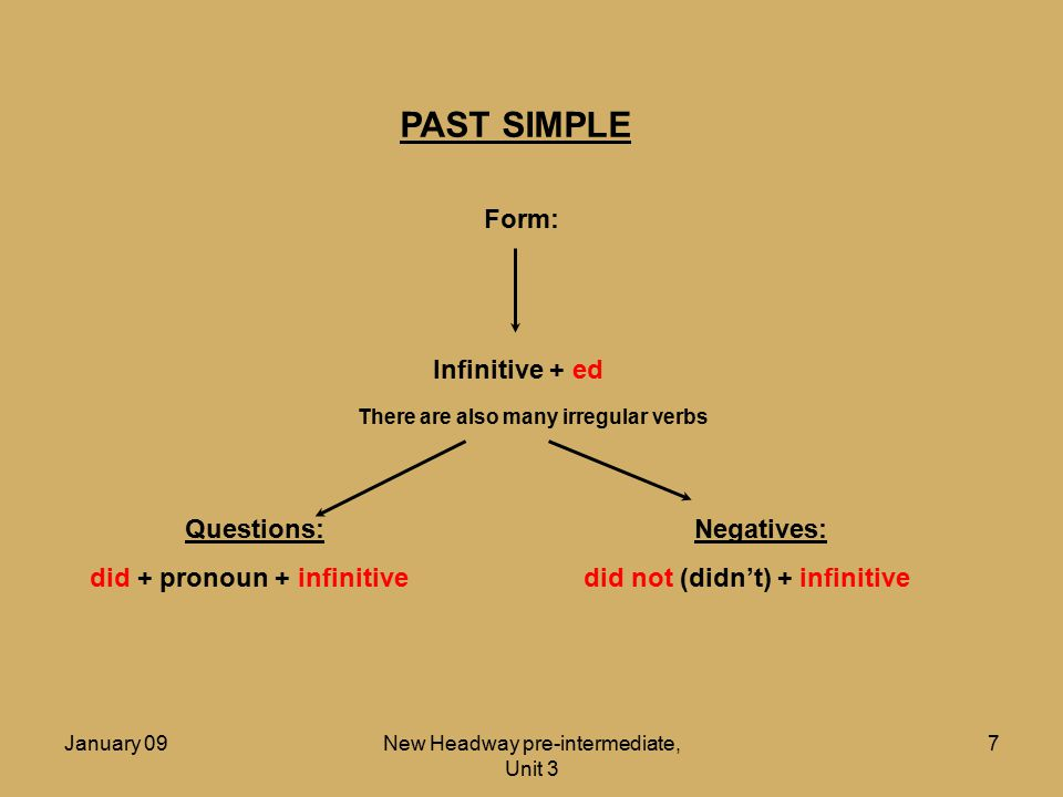 January 09New Headway pre-intermediate, Unit 3 18 PAST CONTINUOUS Form: Questions:Negatives: was / were + verb + ing was / were + pronoun + verb + ing was / were (wasn't / weren't) + verb+ ing The Past Continuous is sometimes called Past Progressive Continuous tense = be + verb+ ing