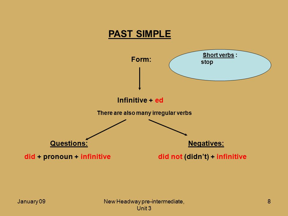 January 09New Headway pre-intermediate, Unit 3 9 PAST SIMPLE Form: Infinitive + ed Questions: did + pronoun + infinitive Negatives: did not (didn't) + infinitive Short verbs : stop stopped (1syllable + 1 consonant + 1vowel = 2 consonants) There are also many irregular verbs