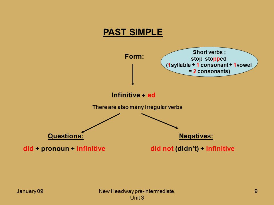 January 09New Headway pre-intermediate, Unit 3 20 PAST SIMPLE VS PAST CONTINUOUS Past Simple Use with: yesterday …ago in 1995 the other day last Friday when Past Continuous Use with: while as long as when