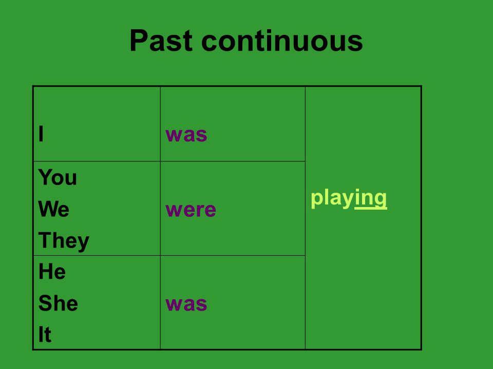 Past continuous Was the teacher explaining grammar at school last Monday.