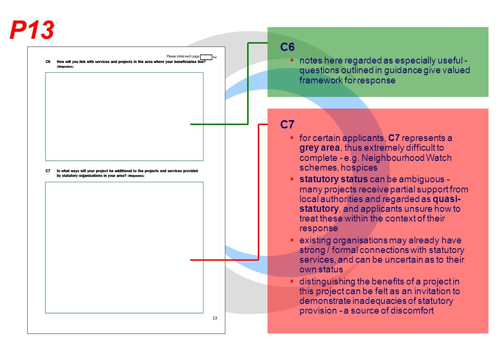 P13 C6  notes here regarded as especially useful - questions outlined in guidance give valued framework for response C7  for certain applicants, C7 represents a grey area, thus extremely difficult to complete - e.g.