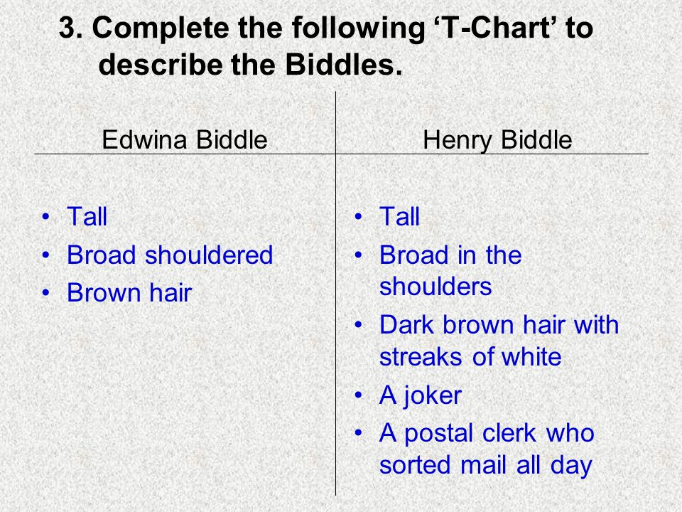 4.Why do you think Clay started to cry when he met Edwina Biddle.