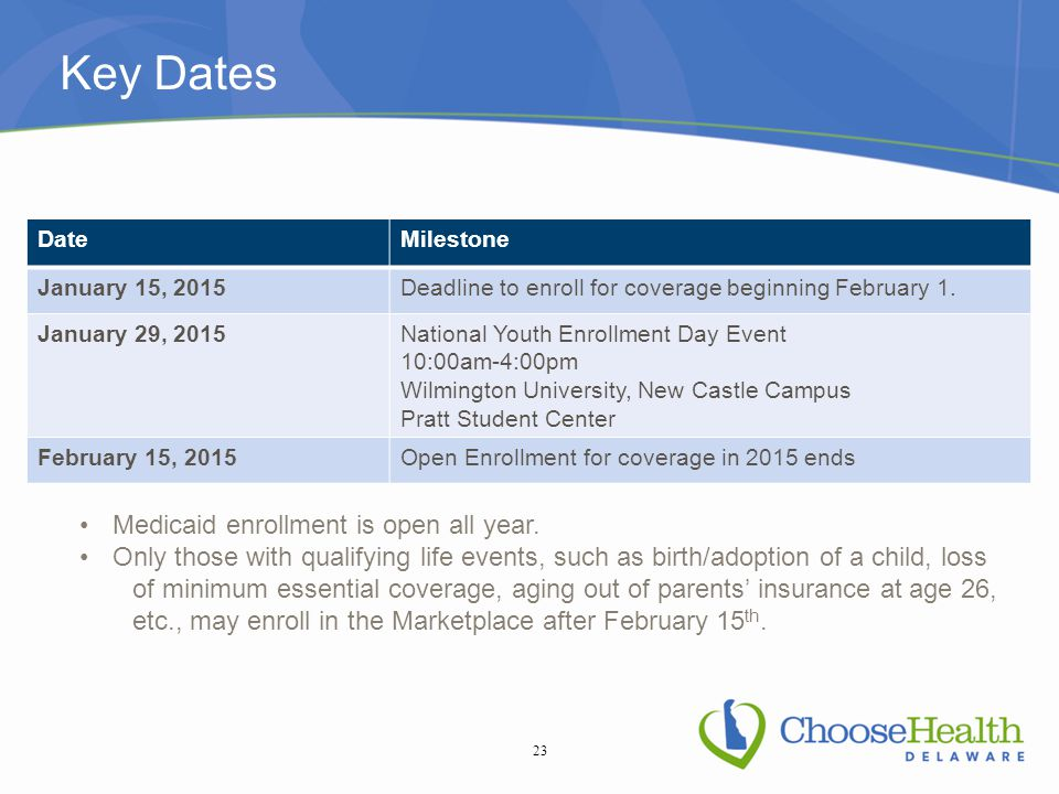 Key Dates DateMilestone January 15, 2015Deadline to enroll for coverage beginning February 1. January 29, 2015National Youth Enrollment Day Event 10:0