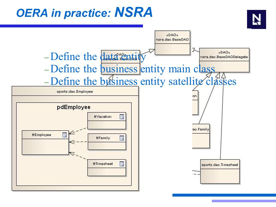 OERA in practice: NSRA  Business Layer  Define the data entity  Define the business entity main class  Define the business entity satellite classes