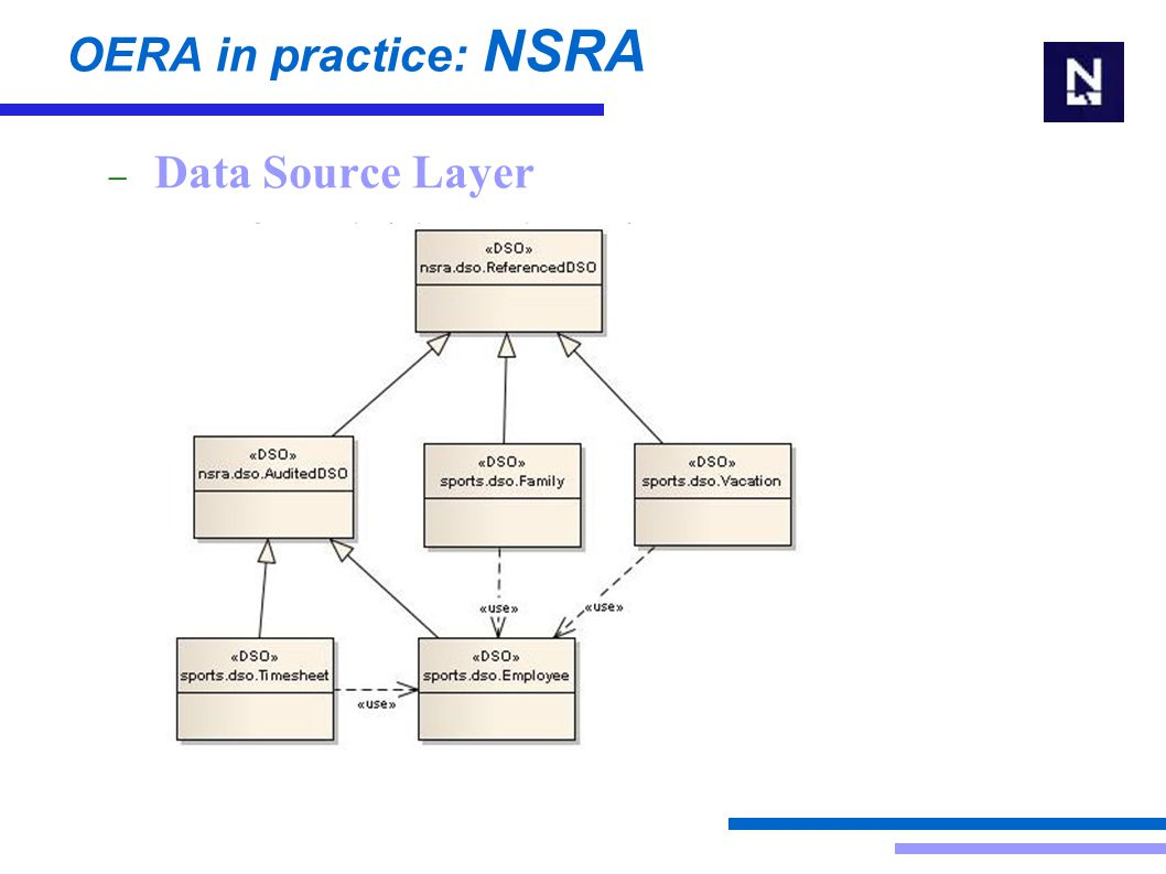 OERA in practice: NSRA  Data Source Layer Referential integrity rules Filling logic Saving logic Compatibility & migration