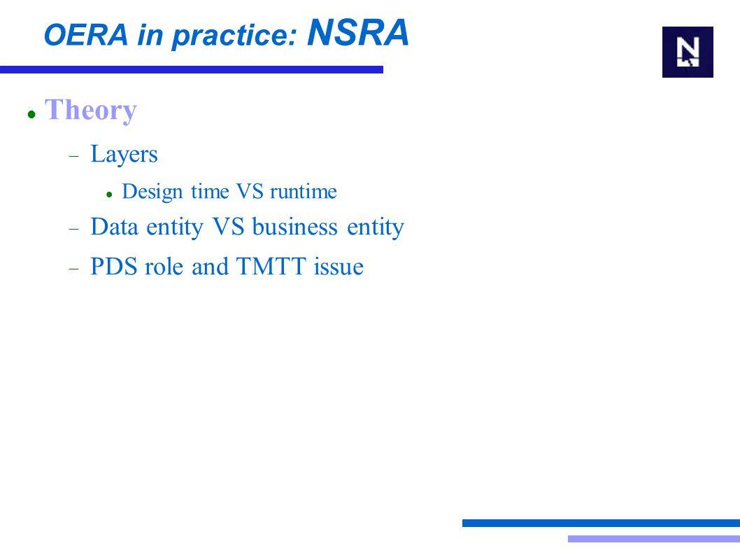 OERA in practice: NSRA Layers  Design time VS runtime