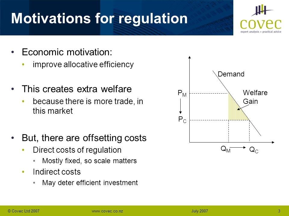 www.covec.co.nz3© Covec Ltd 2007July 2007 Motivations for regulation Economic motivation: improve allocative efficiency This creates extra welfare because there is more trade, in this market But, there are offsetting costs Direct costs of regulation Mostly fixed, so scale matters Indirect costs May deter efficient investment PMPM PCPC Demand QMQM QCQC Welfare Gain