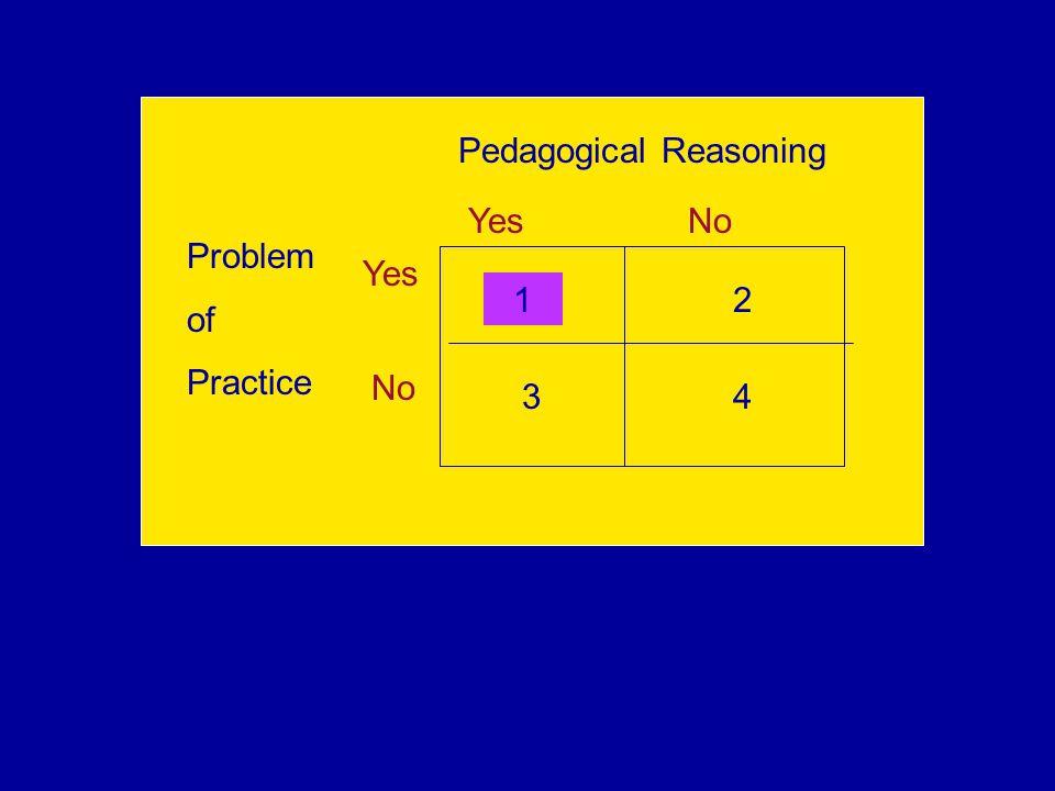 Examples from Two Groups MathematicsEnglish Language
