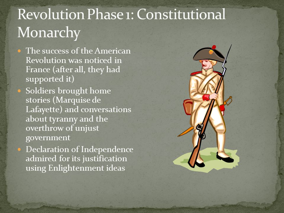 The success of the American Revolution was noticed in France (after all, they had supported it) Soldiers brought home stories (Marquise de Lafayette) and conversations about tyranny and the overthrow of unjust government Declaration of Independence admired for its justification using Enlightenment ideas