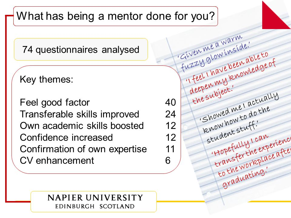 What has being a mentor done for you.