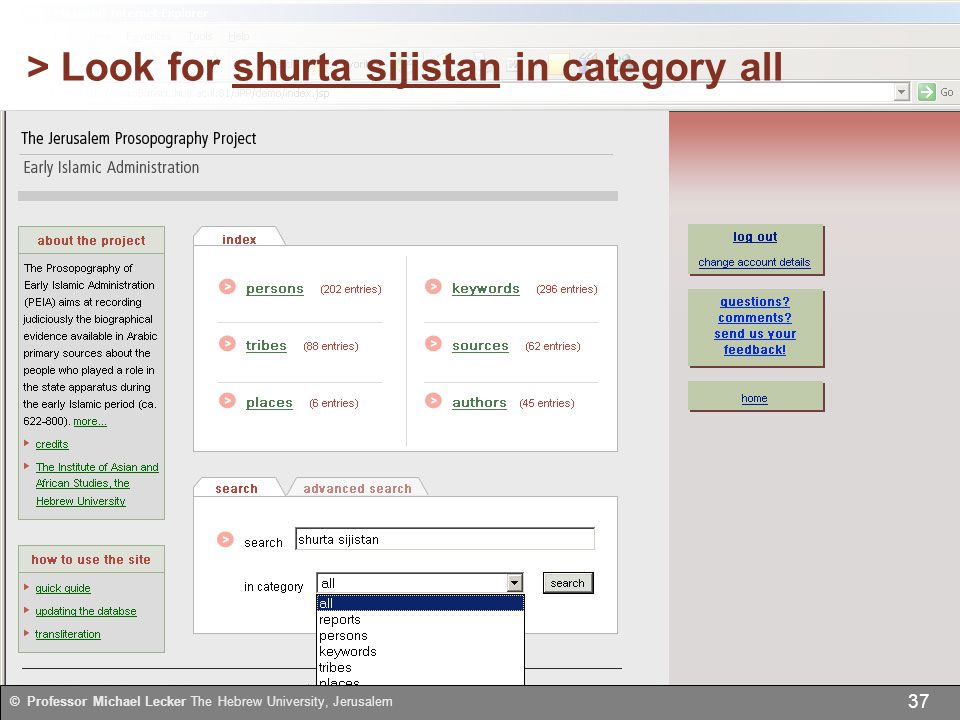 > Look for shurta sijistan in category all 37 © Professor Michael Lecker The Hebrew University, Jerusalem