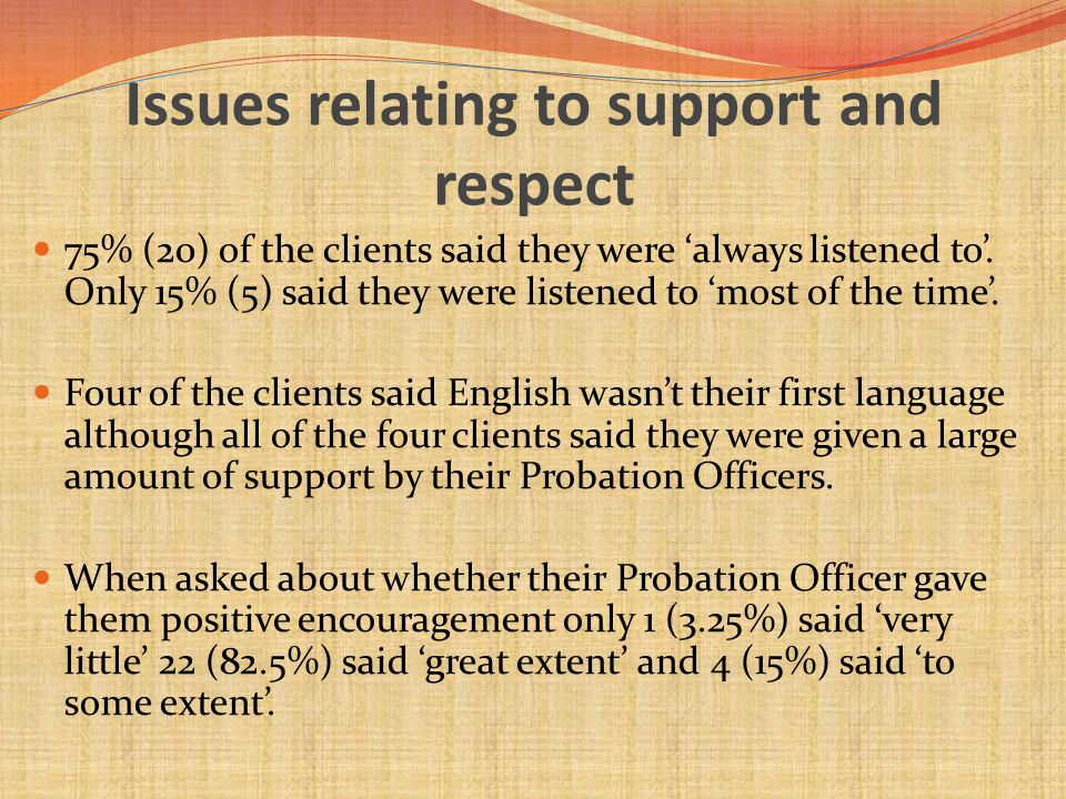 Issues relating to support and respect 75% (20) of the clients said they were 'always listened to'.