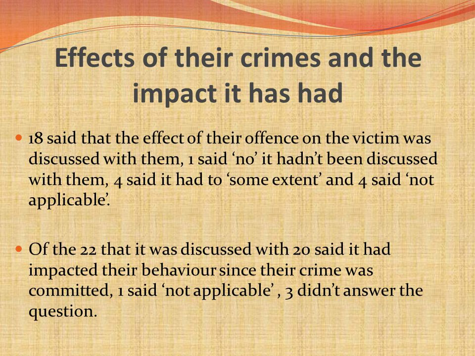Effects of their crimes and the impact it has had 18 said that the effect of their offence on the victim was discussed with them, 1 said 'no' it hadn't been discussed with them, 4 said it had to 'some extent' and 4 said 'not applicable'.