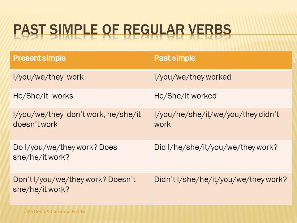 Olga Denti & Luisanna Fodde Present simplePast simple I/you/we/they workI/you/we/they worked He/She/It worksHe/She/It worked I/you/we/they don't work, he/she/it doesn't work I/you/he/she/it/we/you/they didn't work Do I/you/we/they work.