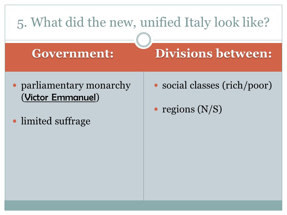 Government: Divisions between: parliamentary monarchy ( Victor Emmanuel ) limited suffrage social classes (rich/poor) regions (N/S) 5.