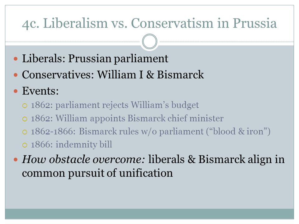 4c.Liberalism vs.