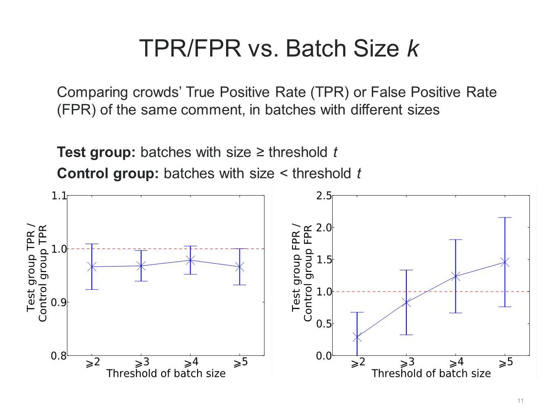 11 TPR/FPR vs.