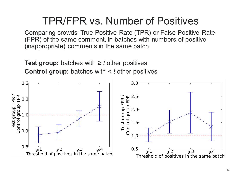 12 TPR/FPR vs.
