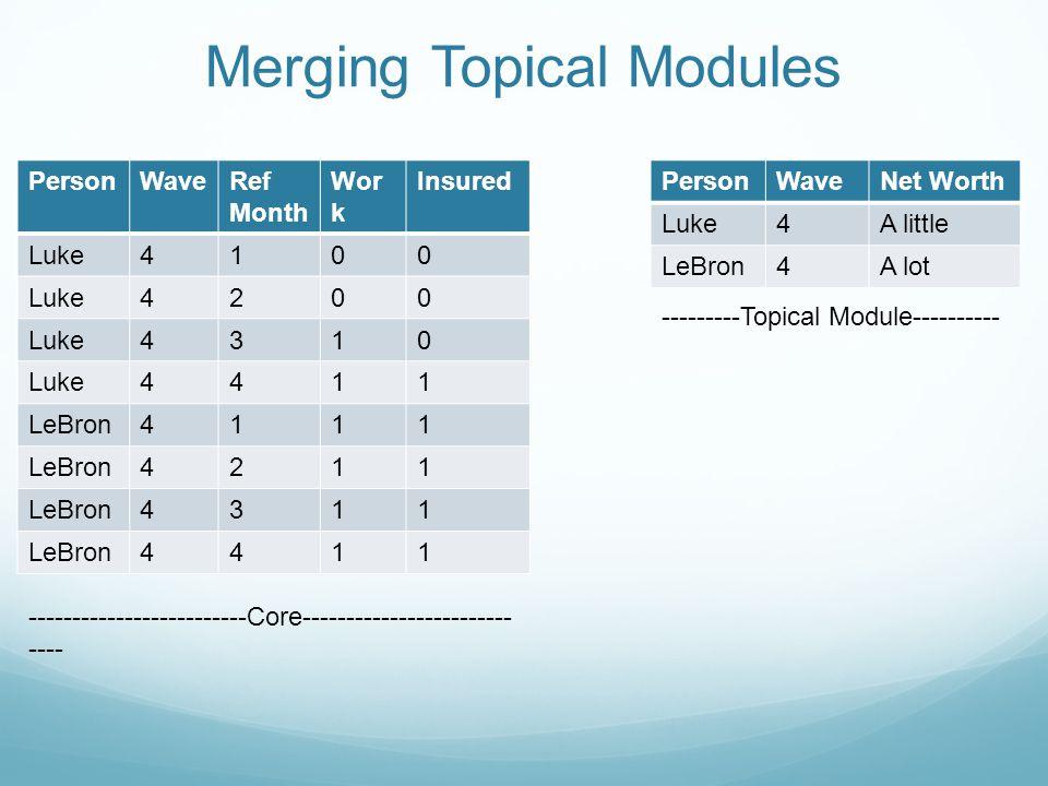 Merging Topical Modules T PersonWaveRef Month Wor k Insured Luke4100 4200 4310 4411 LeBron4111 4211 4311 4411 PersonWaveNet Worth Luke4A little LeBron