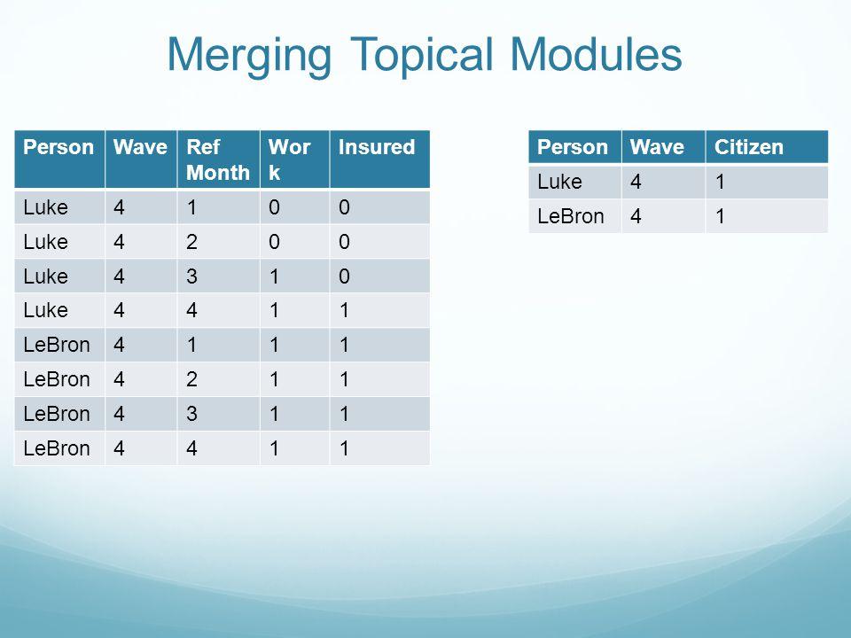 Merging Topical Modules PersonWaveRef Month Wor k Insured Luke4100 4200 4310 4411 LeBron4111 4211 4311 4411 PersonWaveCitizen Luke41 LeBron41