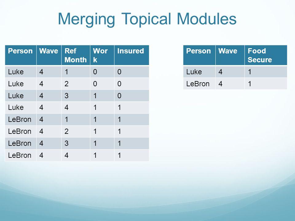 Merging Topical Modules PersonWaveRef Month Wor k Insured Luke4100 4200 4310 4411 LeBron4111 4211 4311 4411 PersonWaveFood Secure Luke41 LeBron41