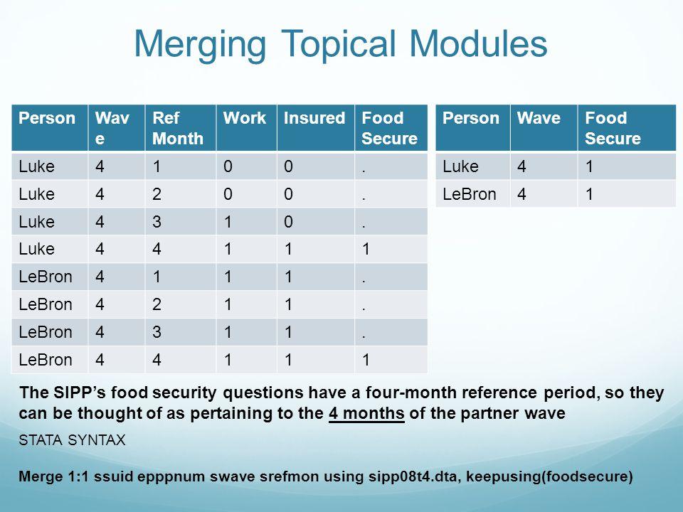 Merging Topical Modules PersonWav e Ref Month WorkInsuredFood Secure Luke4100. 4200. 4310. 44111 LeBron4111. 4211. 4311. 44111 PersonWaveFood Secure L