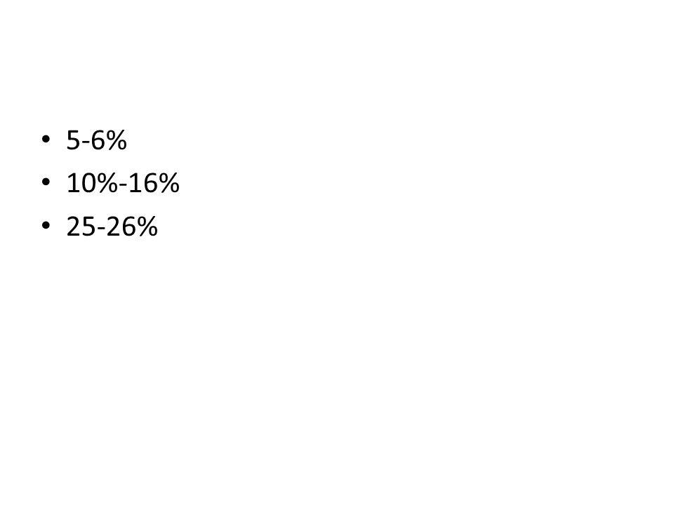 5-6% 10%-16% 25-26%