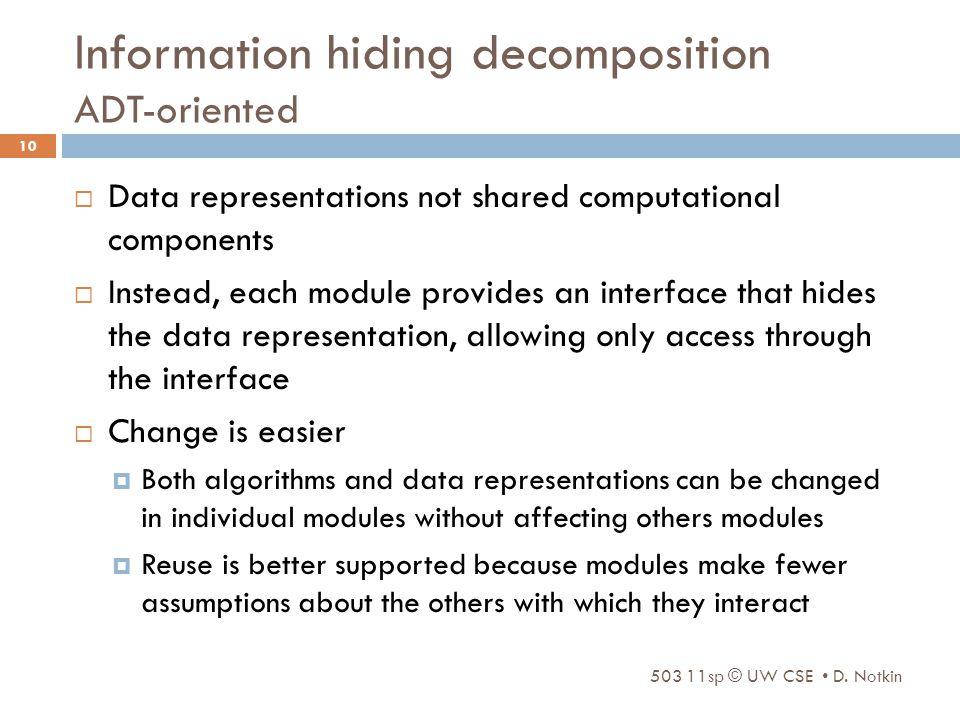 Information hiding decomposition ADT-oriented 503 11sp © UW CSE D.
