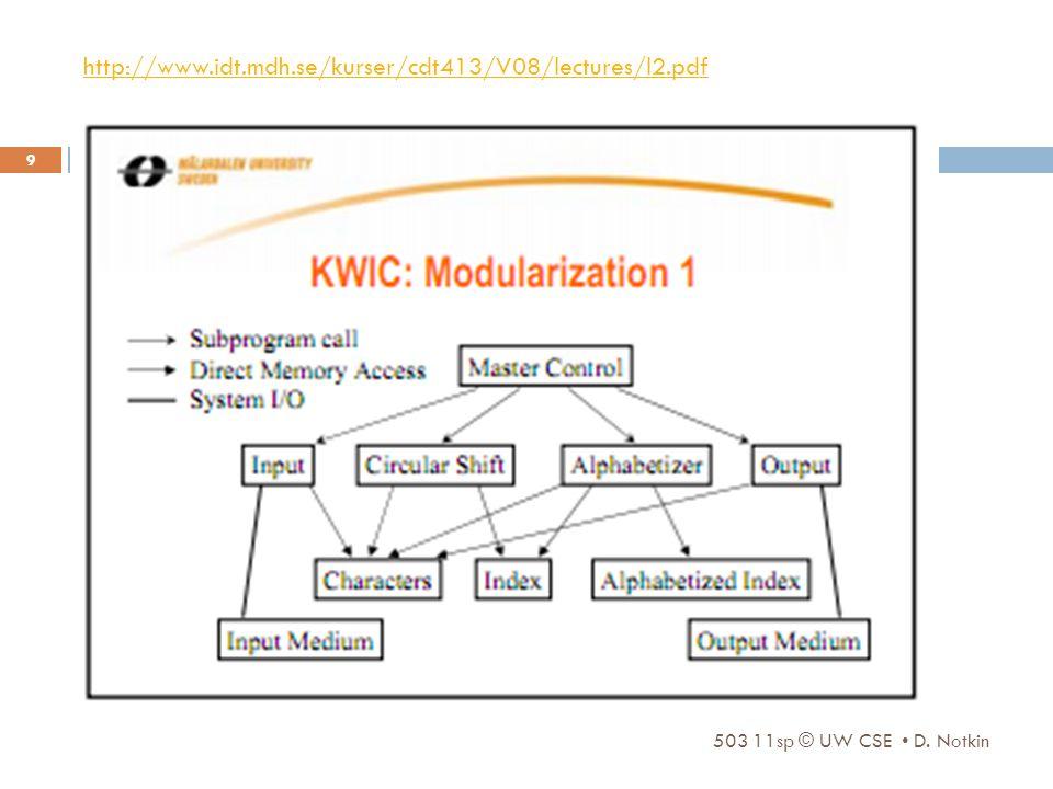 503 11sp © UW CSE D. Notkin 9 http://www.idt.mdh.se/kurser/cdt413/V08/lectures/l2.pdf