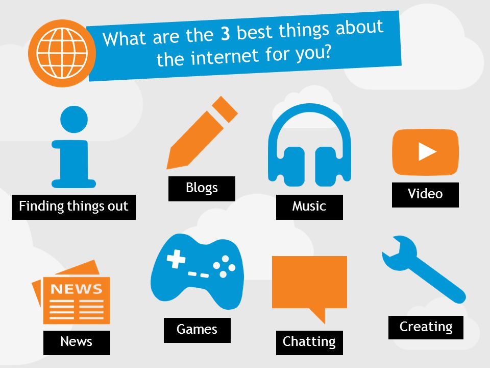 What are the 3 best things about the internet for you? Finding things outMusic Blogs Video News Games Chatting Creating