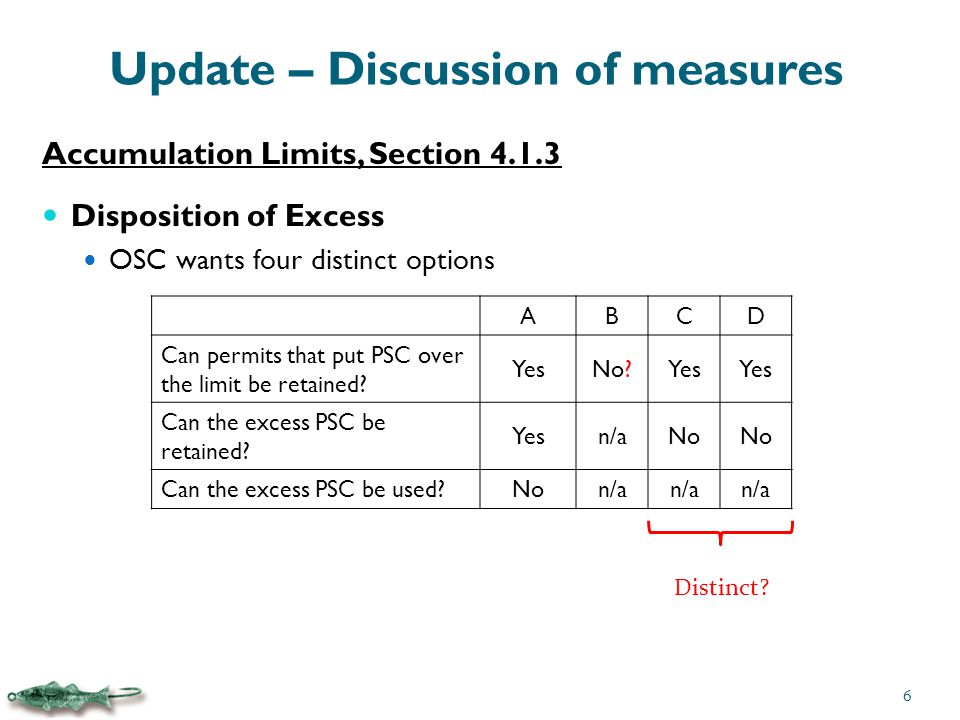 Update – Discussion of measures Accumulation Limits, Section 4.1.3 Disposition of Excess OSC wants four distinct options 6 ABCD Can permits that put PSC over the limit be retained.