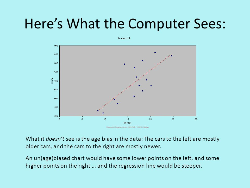 Here's What the Computer Sees: What it doesn't see is the age bias in the data: The cars to the left are mostly older cars, and the cars to the right are mostly newer.