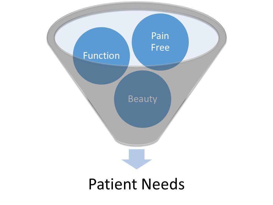 Patient Needs BeautyFunction Pain Free