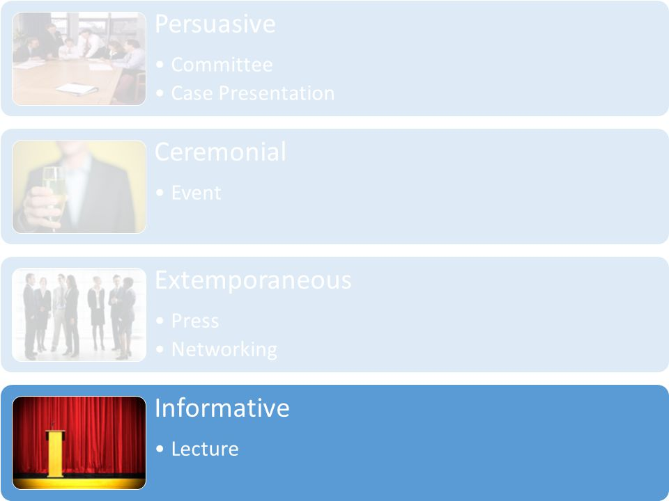 Persuasive Committee Case Presentation Ceremonial Event Extemporaneous Press Networking Informative Lecture