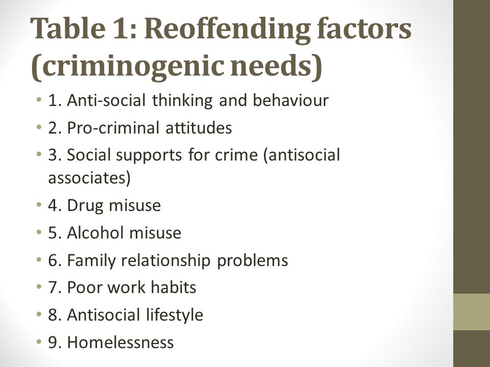 Table 1: Reoffending factors (criminogenic needs) 1. Anti-social thinking and behaviour 2. Pro-criminal attitudes 3. Social supports for crime (antiso
