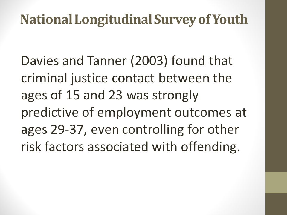 National Longitudinal Survey of Youth Davies and Tanner (2003) found that criminal justice contact between the ages of 15 and 23 was strongly predicti