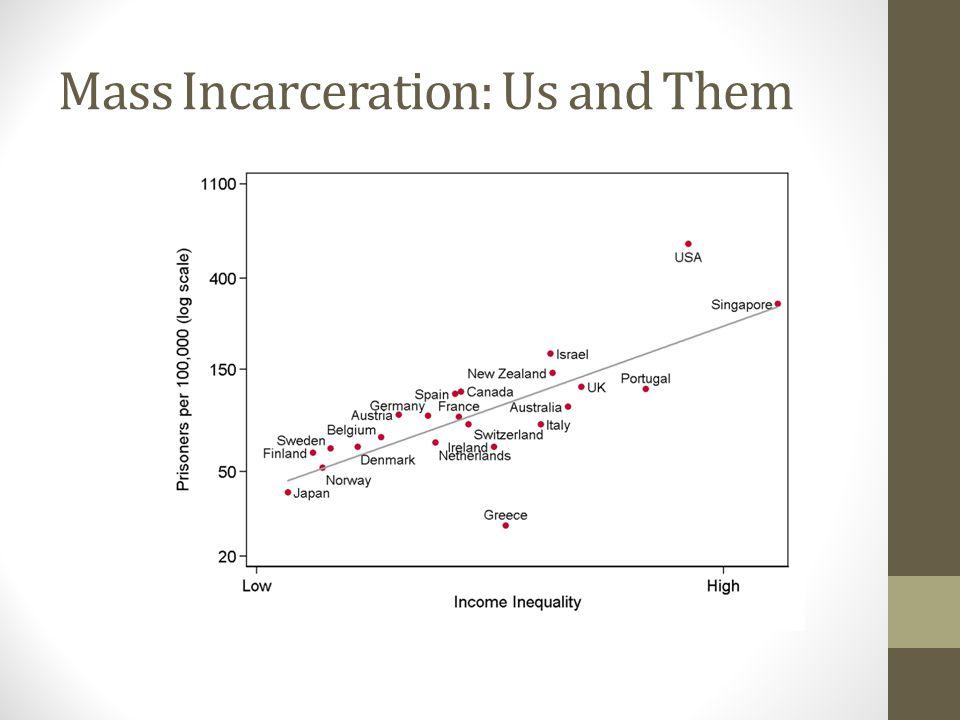 Mass Incarceration: Us and Them