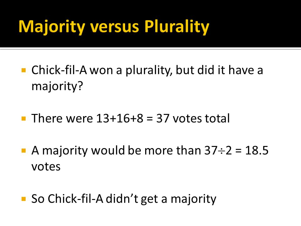  Chick-fil-A won a plurality, but did it have a majority.